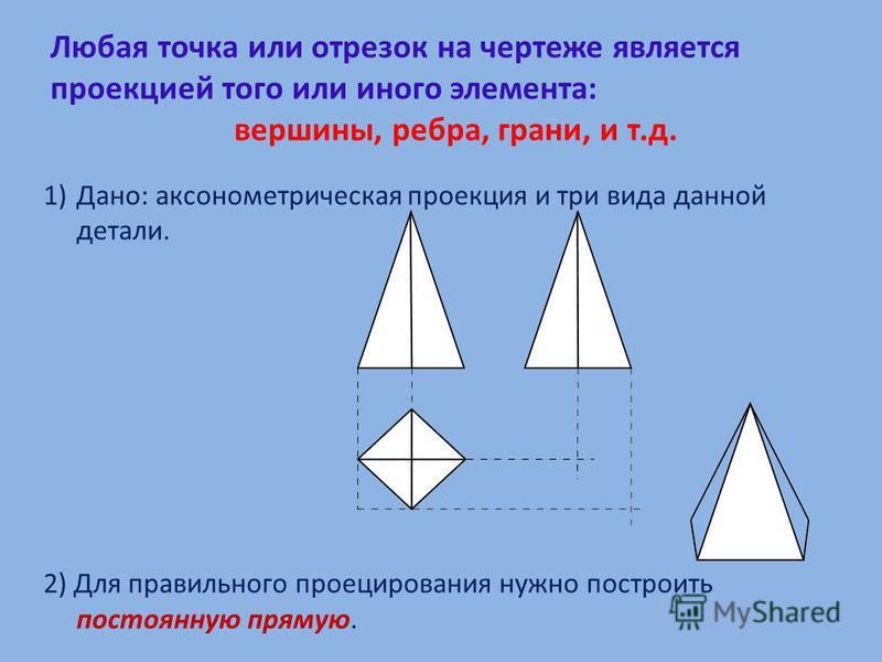 Любая точка или отрезок на чертеже является проекцией того или иного элемента: вершины, ребра, грани, и т.д. 1)Дано: аксонометрическая проекция и три вида данной детали. 2) Для правильного проецирования нужно построить постоянную прямую.