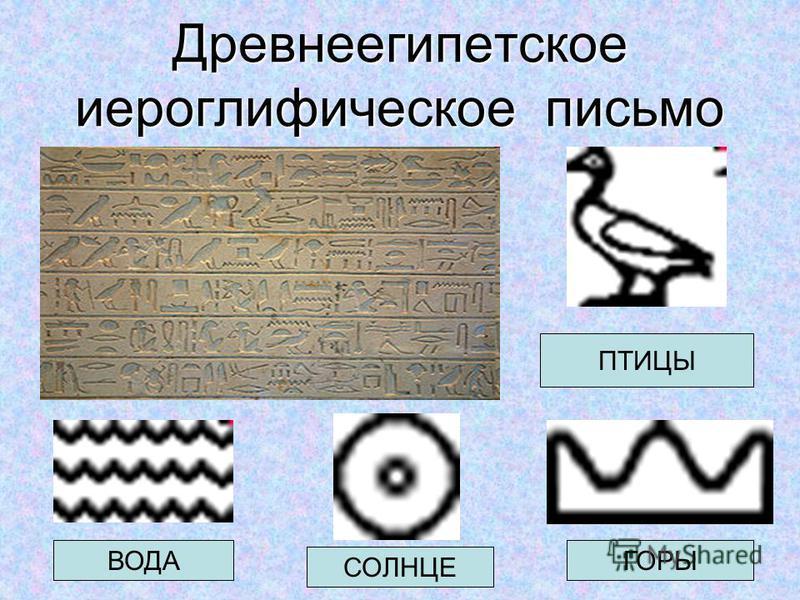 Древнеегипетское иероглифическое письмо ВОДА СОЛНЦЕ ГОРЫ ПТИЦЫ