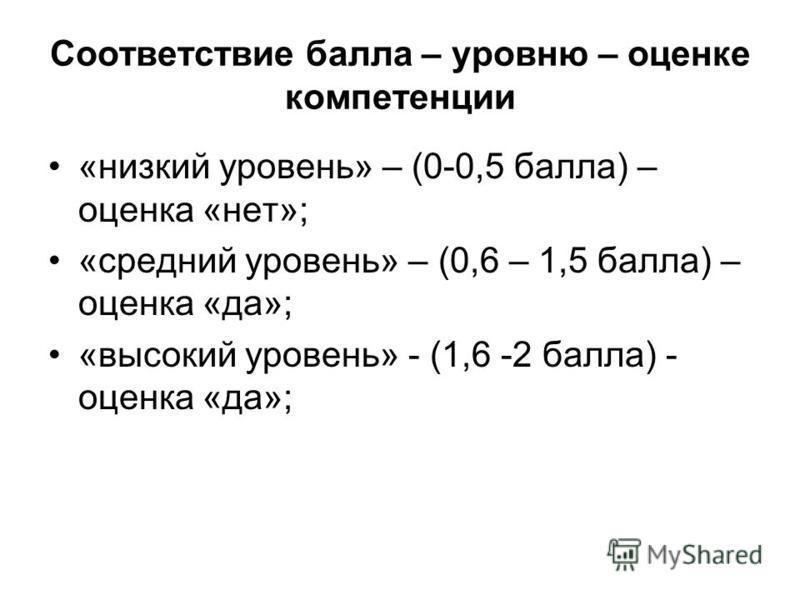 Соответствие балла – уровню – оценке компетенции «низкий уровень» – (0-0,5 балла) – оценка «нет»; «средний уровень» – (0,6 – 1,5 балла) – оценка «да»; «высокий уровень» - (1,6 -2 балла) - оценка «да»;
