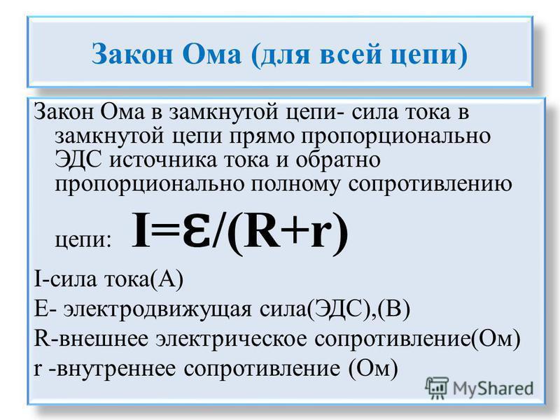 Закон Ома (для всей цепи) Закон Ома в замкнутой цепи- сила тока в замкнутой цепи прямо пропорционально ЭДС источника тока и обратно пропорционально полному сопротивлению цепи: I= ɛ /(R+r) I-сила тока(А) Е- электродвижущая сила(ЭДС),(В) R-внешнее элек