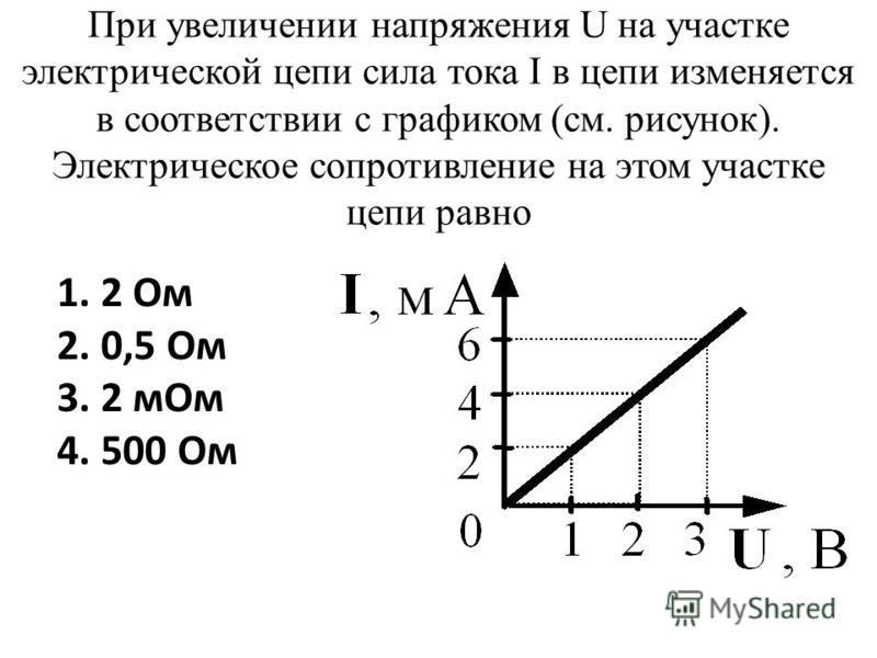 При увеличении напряжения U на участке электрической цепи сила тока I в цепи изменяется в соответствии с графиком (см. рисунок). Электрическое сопротивление на этом участке цепи равно 1.2 Ом 2.0,5 Ом 3.2 м Ом 4.500 Ом
