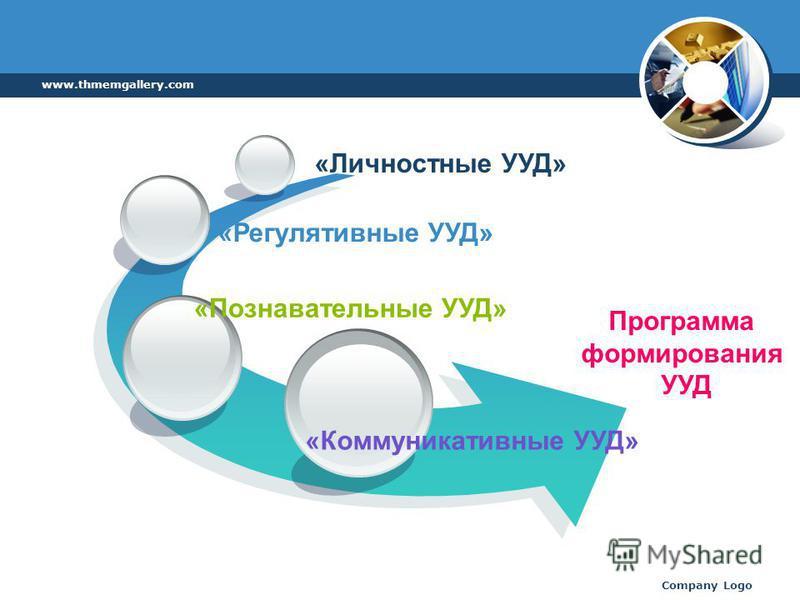 www.thmemgallery.com Company Logo «Коммуникативные УУД» «Личностные УУД» «Регулятивные УУД» Программа формирования УУД «Познавательные УУД»
