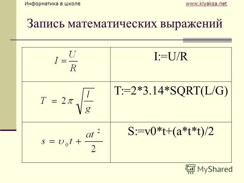 Информатика в школе www.klyaksa.netwww.klyaksa.net Запись математических выражений I:=U/R T:=2*3.14*SQRT(L/G) S:=v0*t+(a*t*t)/2
