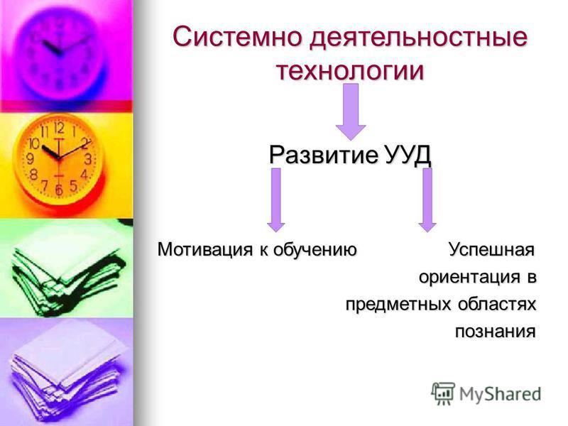 Системно деятельностные технологии Развитие УУД Мотивация к обучению Успешная ориентация в ориентация в предметных областях предметных областях познания познания