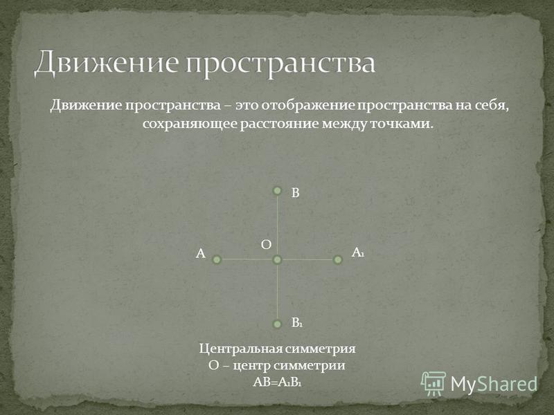 Движение пространства – это отображение пространства на себя, сохраняющее расстояние между точками. A B1B1 A1A1 B O Центральная симметрия O – центр симметрии AB=A 1 B 1