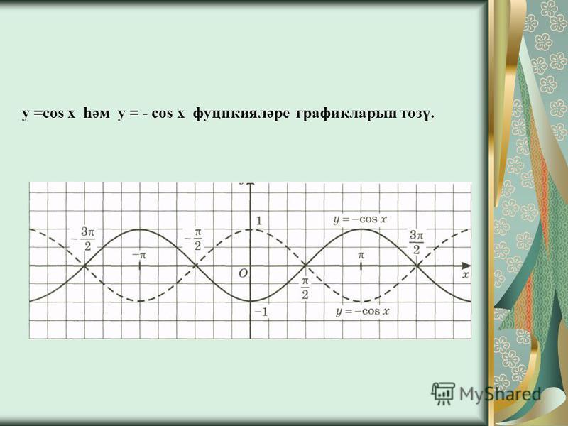 y =cos x һәм y = - cos x фуцнкияләре графикларын төзү.