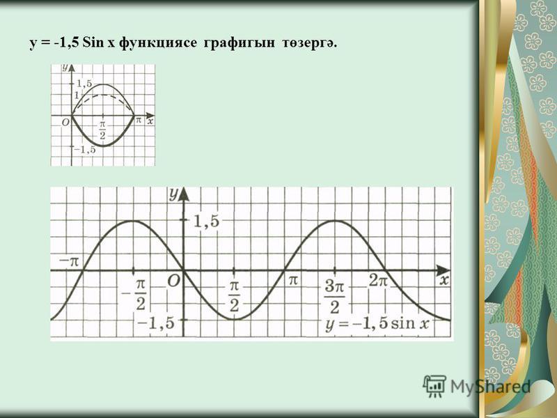 y = -1,5 Sin x функциясе графигын төзергә.