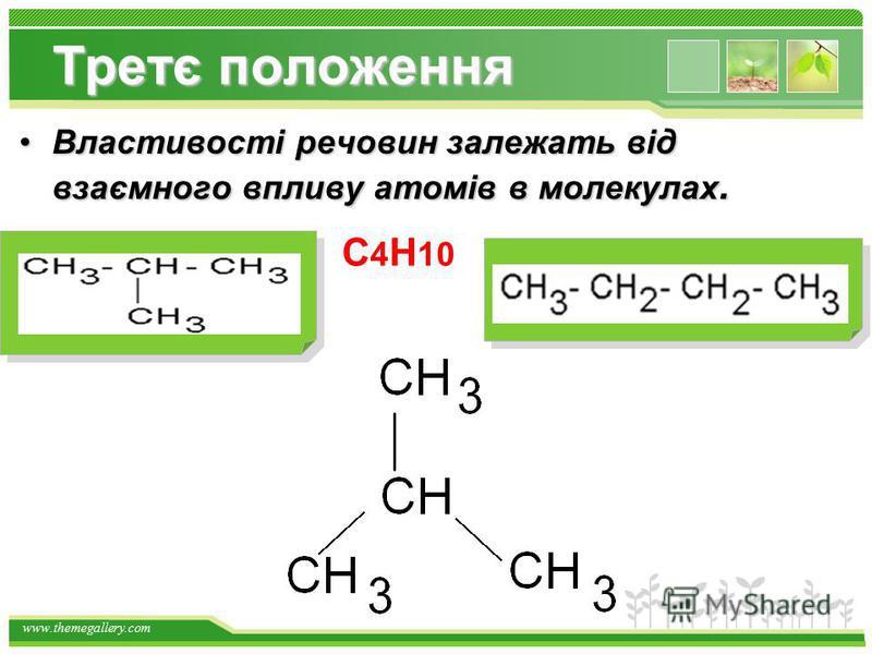 www.themegallery.com Друге положення Властивості речовин залежать не тільки від їх якісного і кількісного складу, але і від їхньої будови молекул. Це положення пояснює явище ізомерії. Речовини, які мають однаковий склад, але різну хімічну або простор