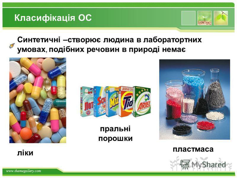 www.themegallery.com Класифікація ОС Штучні – створює людина в лаборатортних умовах, схожі на природні речовини. хутро бензин шовк