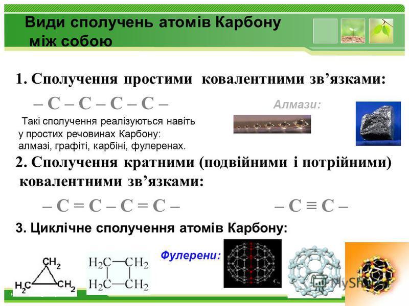 www.themegallery.com Класифікація вуглеводнів Насичені Ненасичені Алкани Циклоалкани Алкени Алкіні Арени C n H 2n+2 C n H 2n C n H 2n C n H 2n-2 C n H 2n-6 CH 3 CH 3- CH 3 CH 3 CH 3 CH2=CH2 СС