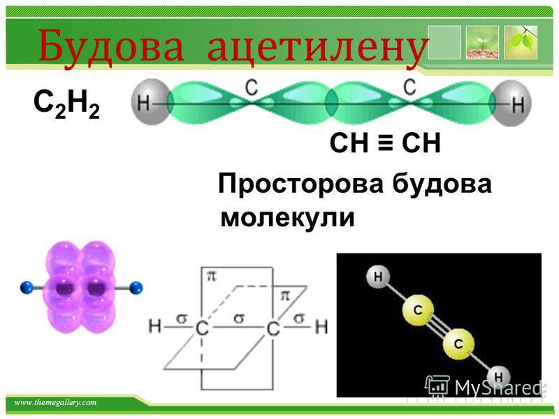 Будова етилену СН 2 = СН 2 етилен σ - звязки π - звязок Масштабна модель молекули