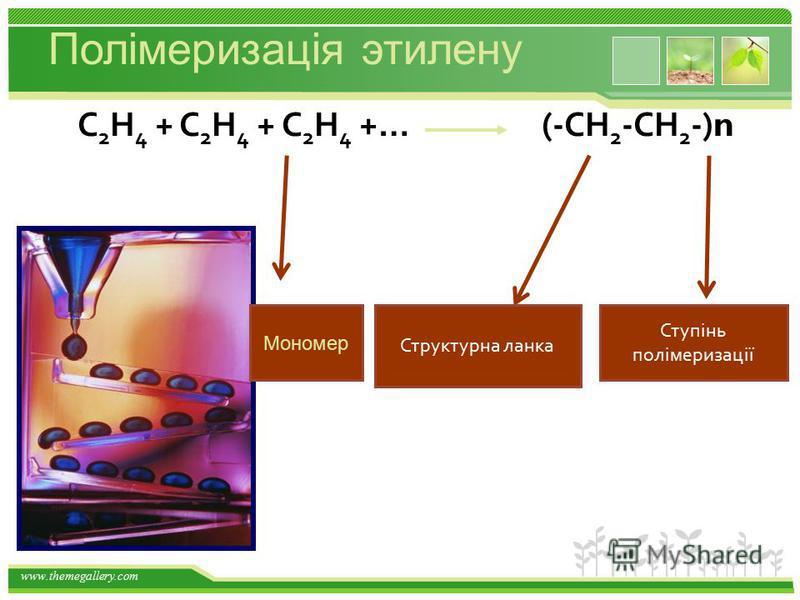 www.themegallery.com Хімічні властивості етилену