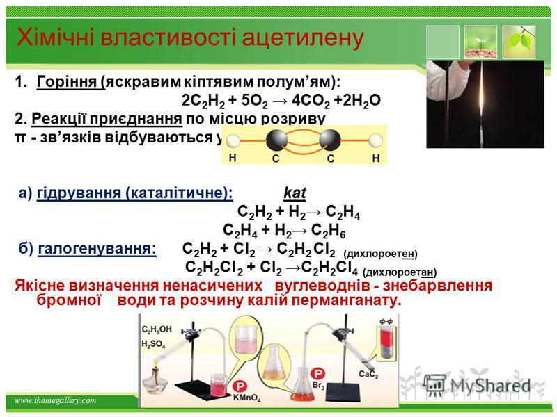 www.themegallery.com Полімеризація этилену С 2 Н 4 + С 2 Н 4 + С 2 Н 4 +… (-СН 2 -СН 2 -) n Структурна ланка Ступінь полімеризації Мономер