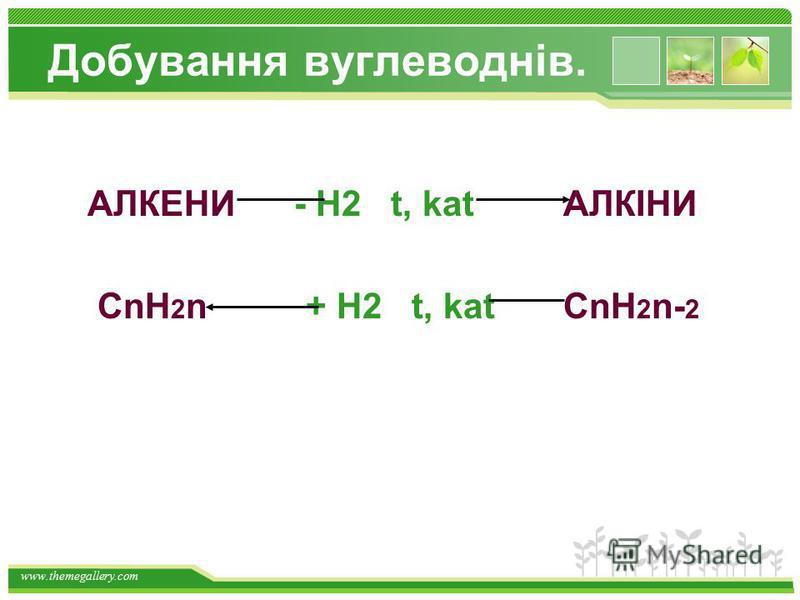 www.themegallery.com Добування вуглеводнів. З нафти та галогенопохідних. АЛКАНИ CnH2n + 2 АЛКЕНИ CnH2n H2 t, kit + H2 t, kat