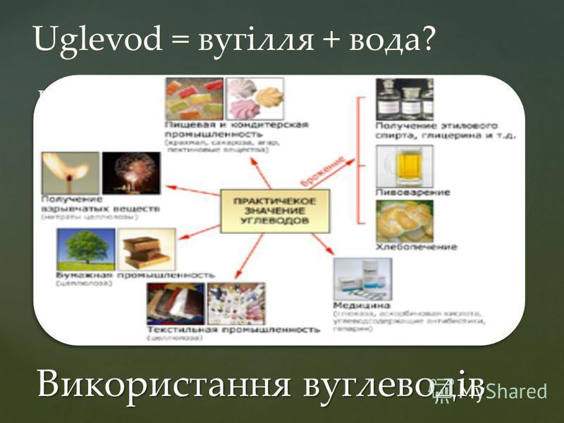 Вуглеводи - важлива складова частина харчування людини і тварин. Багато з них використовується у харчовій промисловості, текстильній, при виготовленні клеїв та лікарських препаратів. Використання вуглеводів Uglevod = вугілля + вода?