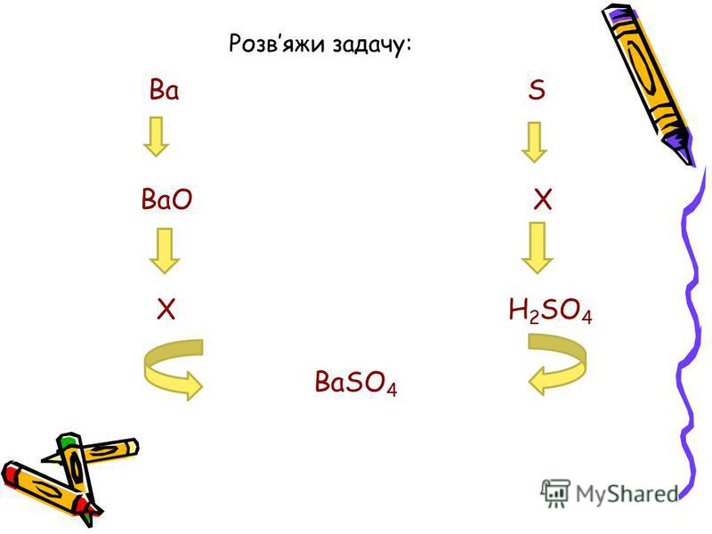 Розвяжи задачу: Ba S BaO X X H 2 SO 4 BaSO 4