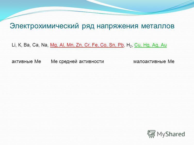 Электрохимический ряд напряжения металлов Li, К, Ва, Са, Nа, Мg, Аl, Мn, Zn, Сr, Fе, Со, Sn, Рb, Н 2, Сu, Нg, Аg, Аu активные Ме Ме средней активности малоактивные Ме