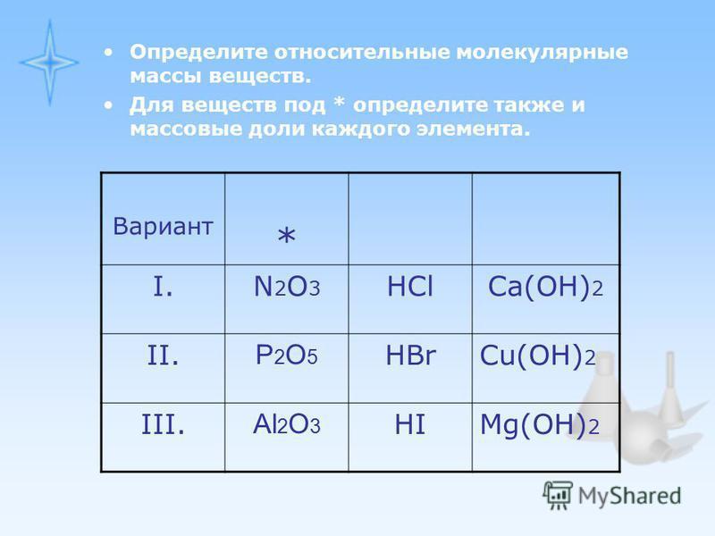 Определите относительные молекулярные массы веществ. Для веществ под * определите также и массовые доли каждого элемента. Вариант * I.N2O3N2O3 HClCa(OH) 2 II. P2O5P2O5 HBrCu(OH) 2 III. Al 2 O 3 HIMg(OH) 2