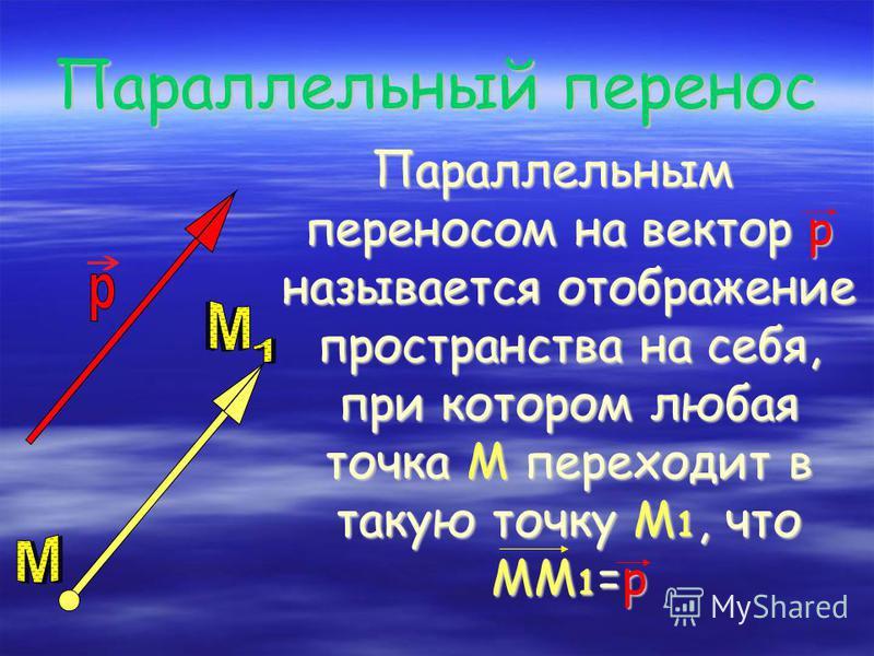 Параллельный перенос Параллельным переносом на вектор р называется отображение пространства на себя, при котором любая точка М переходит в такую точку М 1, что ММ 1 =р
