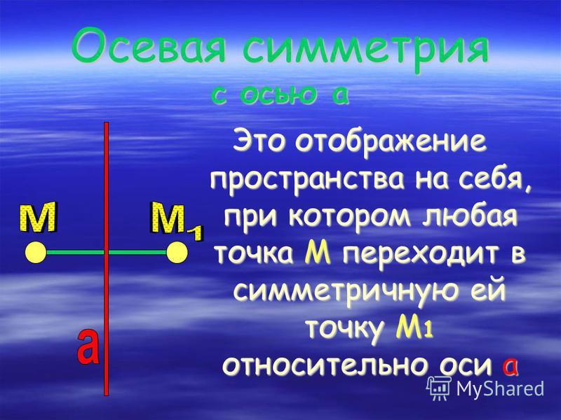 Осевая симметрия с осью а Это отображение пространства на себя, при котором любая точка М переходит в симметричную ей точку М 1 относительно оси а