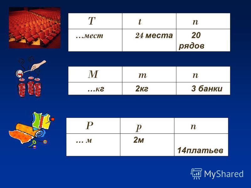 T t n … мест 24 места 20 рядов M m n …кг 2 кг 3 банки P p n … м 2 м 14 платьев