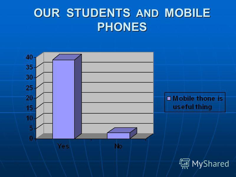 OUR STUDENTS AND MOBILE PHONES