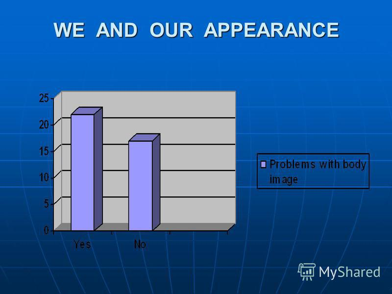 WE AND OUR APPEARANCE
