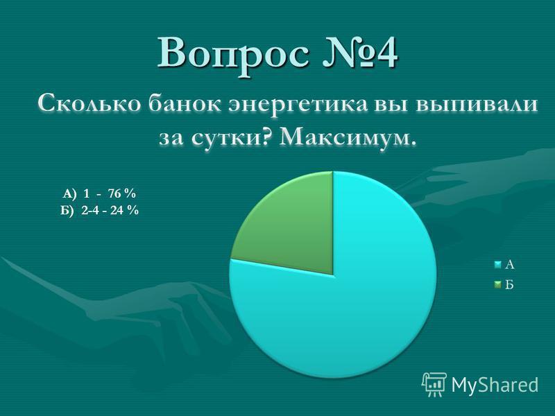 Вопрос 4 А) 1 - 76 % Б) 2-4 - 24 %