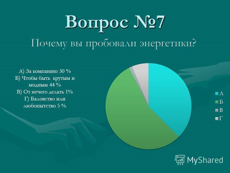 Вопрос 7 А) За компанию 30 % Б) Чтобы быть крутым и модным 44 % В) От нечего делать 1% Г) Баловство или любопытство 5 %