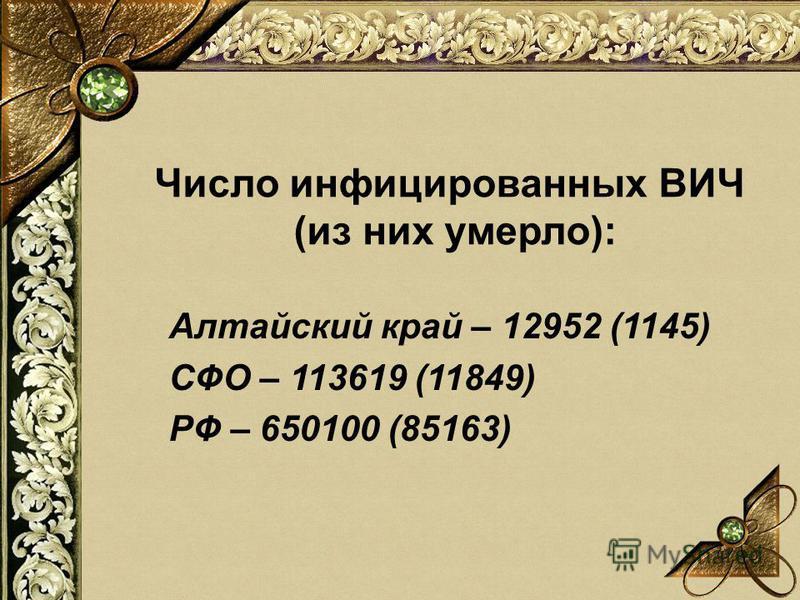 Число инфицированных ВИЧ (из них умерло): Алтайский край – 12952 (1145) СФО – 113619 (11849) РФ – 650100 (85163)