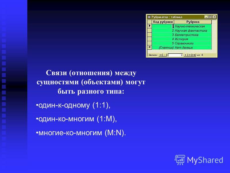 Связи (отношения) между сущностями (объектами) могут быть разного типа: один-к-одному (1:1), один-ко-многим (1:М), многие-ко-многим (М:N).