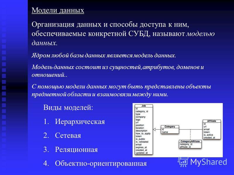Модели данных Организация данных и способы доступа к ним, обеспечиваемые конкретной СУБД, называют моделью данных. Ядром любой базы данных является модель данных. Модель данных состоит из сущностей,атрибутов, доменов и отношений.. С помощью модели да