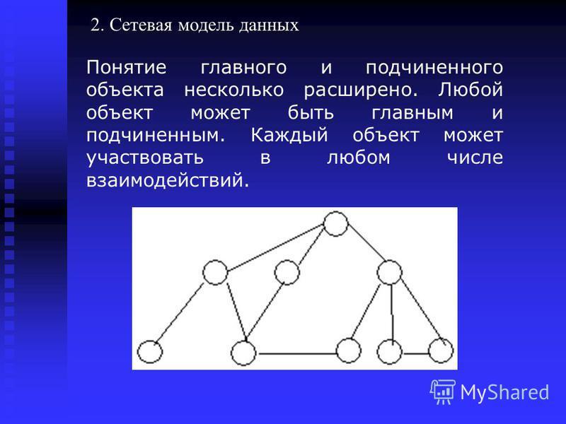 Понятие главного и подчиненного объекта несколько расширено. Любой объект может быть главным и подчиненным. Каждый объект может участвовать в любом числе взаимодействий. 2. Сетевая модель данных