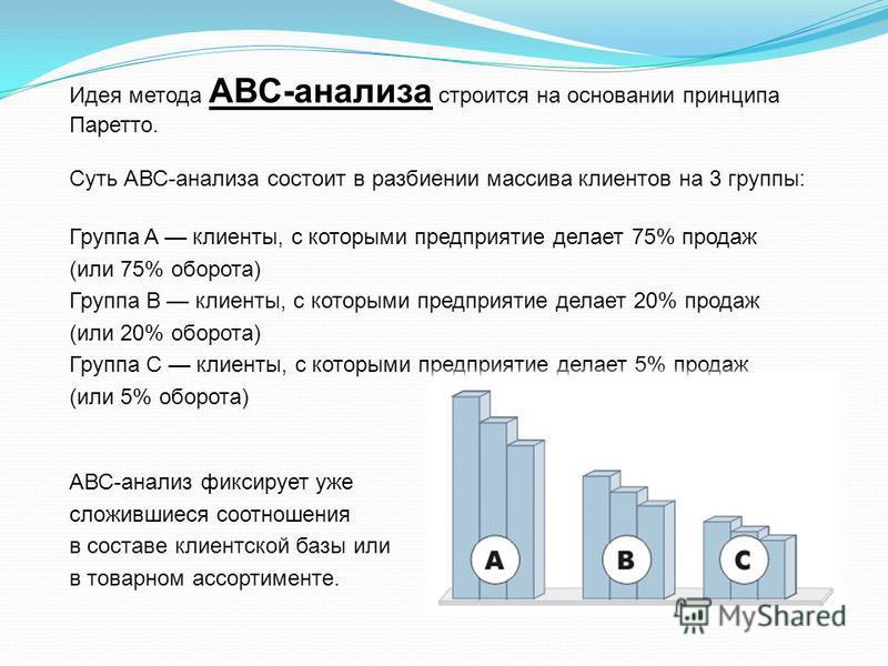 Идея метода АВС-анализа строится на основании принципа Паретто. Суть АВС-анализа состоит в разбиении массива клиентов на 3 группы: Группа A клиенты, с которыми предприятие делает 75% продаж (или 75% оборота) Группа B клиенты, с которыми предприятие д