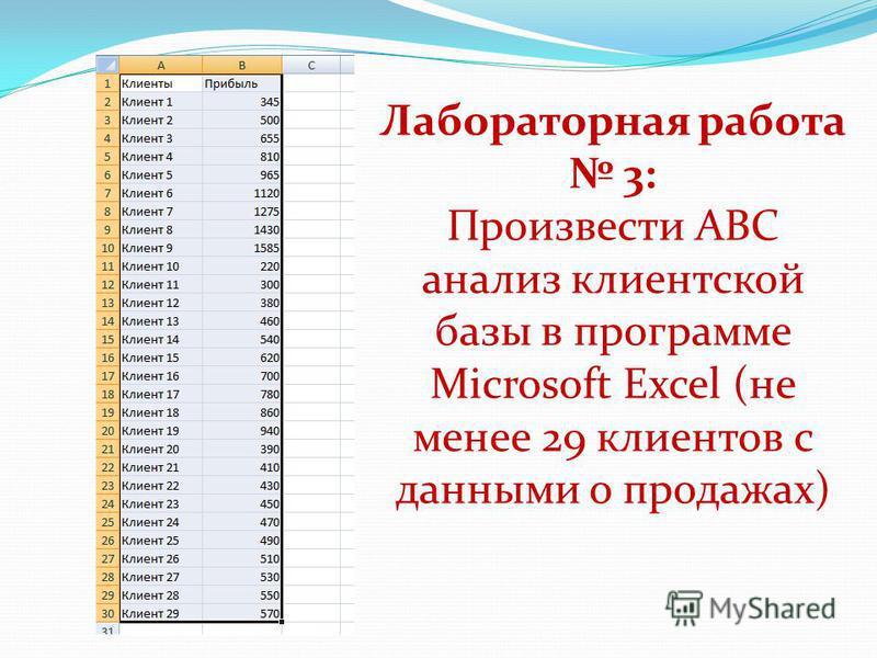 Лабораторная работа 3: Произвести АВС анализ клиентской базы в программе Microsoft Excel (не менее 29 клиентов с данными о продажах)