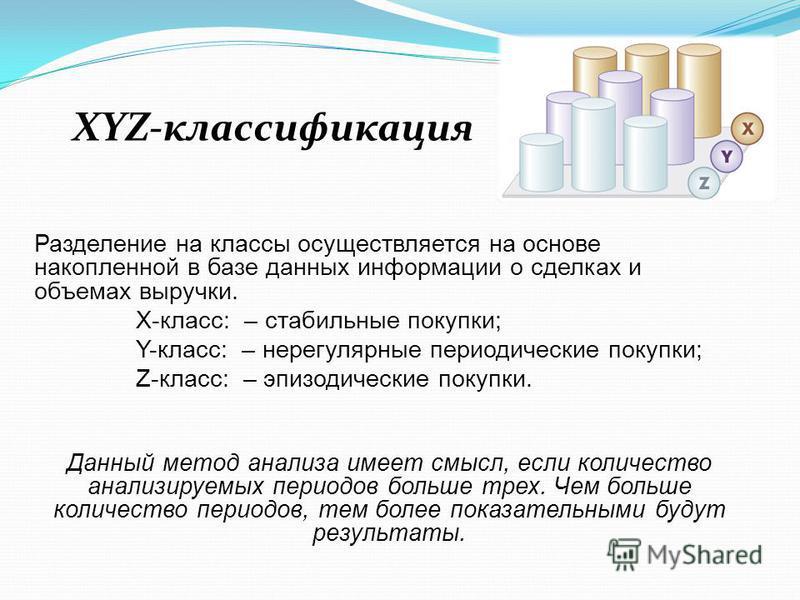 XYZ-классификация Разделение на классы осуществляется на основе накопленной в базе данных информации о сделках и объемах выручки. Х-класс: – стабильные покупки; Y-класс: – нерегулярные периодические покупки; Z-класс: – эпизодические покупки. Данный м