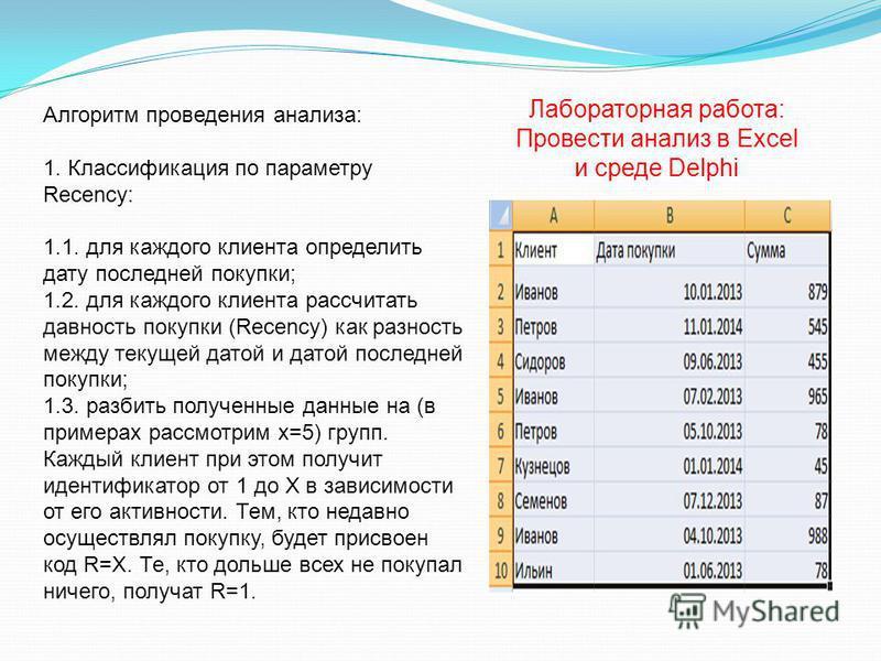 Алгоритм проведения анализа: 1. Классификация по параметру Recency: 1.1. для каждого клиента определить дату последней покупки; 1.2. для каждого клиента рассчитать давность покупки (Recency) как разность между текущей датой и датой последней покупки;