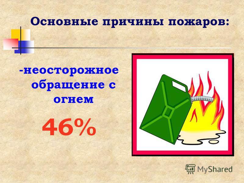 В 2008 году в Курганской области уже произошло 873 пожара в огне погибло 77 человек, из них 5 детей 39 человек получили различные травмы и ожоги уничтожено материальных средств на сумму более 37800 тысяч рублей.