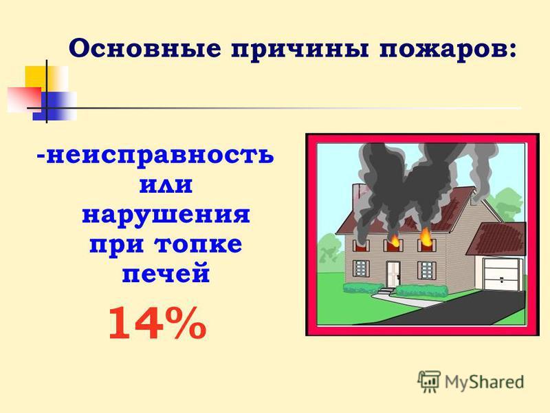 Основные причины пожаров: -неисправность или нарушения при эксплуатации электро оборудования 23%