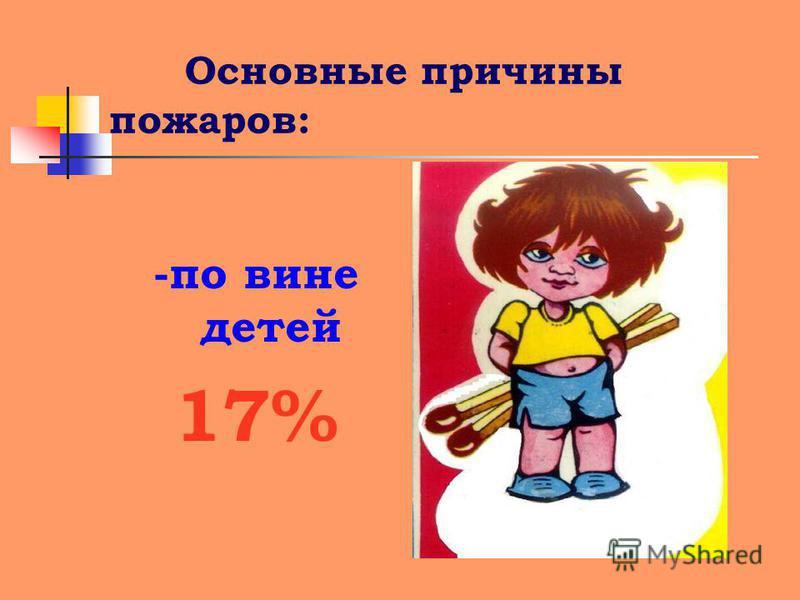 Основные причины пожаров: -неисправность или нарушения при топке печей 14%