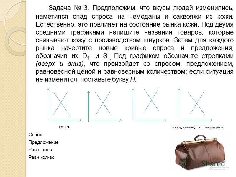 Задача 3. Предположим, что вкусы людей изменились, наметился спад спроса на чемоданы и саквояжи из кожи. Естественно, это повлияет на состояние рынка кожи. Под двумя средними графиками напишите названия товаров, которые связывают кожу с производством