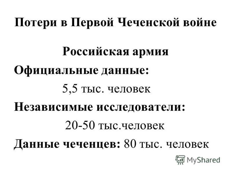 Потери в Первой Чеченской войне Российская армия Официальные данные: 5,5 тыс. человек Независимые исследователи: 20-50 тыс.человек Данные чеченцев: 80 тыс. человек