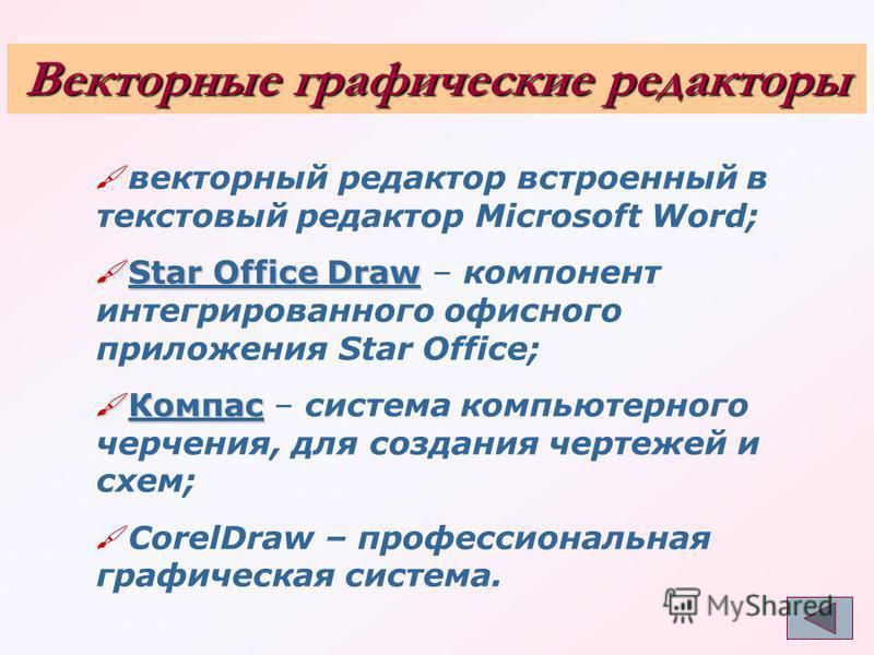 Векторные графические редакторы векторный редактор встроенный в текстовый редактор Microsoft Word; Star Office Draw Star Office Draw – компонент интегрированного офисного приложения Star Office; Компас Компас – система компьютерного черчения, для соз