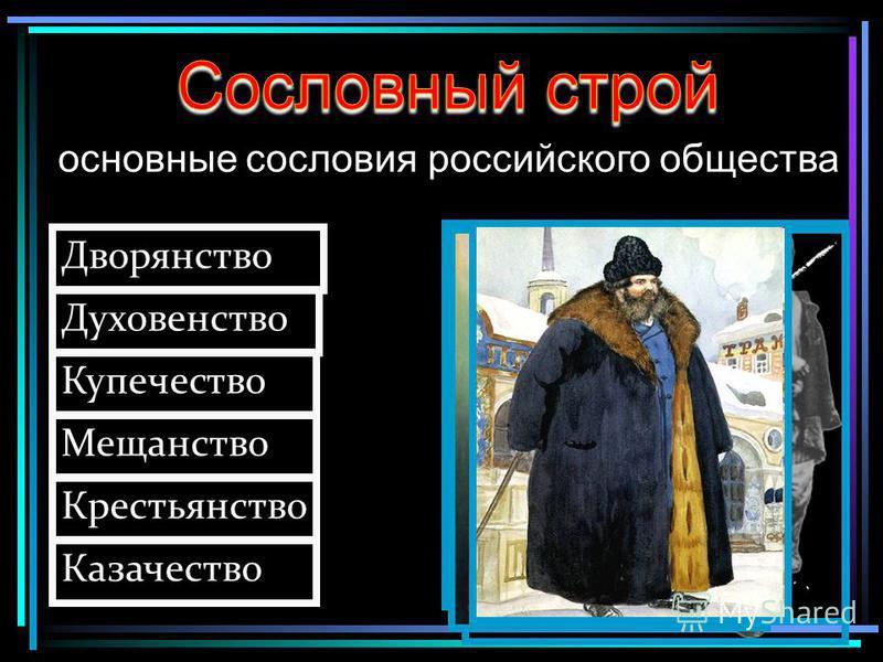 основные сословия российского общества Дворянство Духовенство Купечество Казачество Крестьянство Мещанство