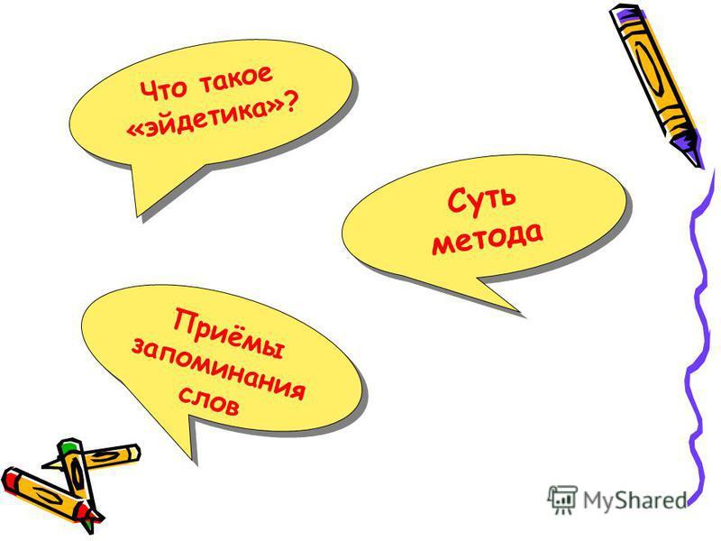 Суть метода Суть метода Что такое «эйдетика»? Что такое «эйдетика»? Приёмы запоминания слов Приёмы запоминания слов