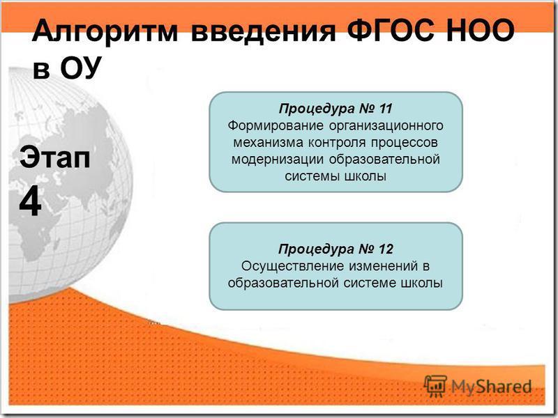 Процедура 11 Формирование организационного механизма контроля процессов модернизации образовательной системы школы Процедура 12 Осуществление изменений в образовательной системе школы