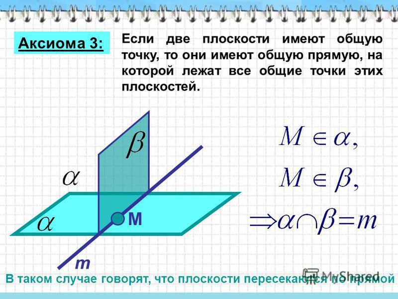 Если две плоскости имеют общую точку, то они имеют общую прямую, на которой лежат все общие точки этих плоскостей. Аксиома 3: В таком случае говорят, что плоскости пересекаются по прямой m М