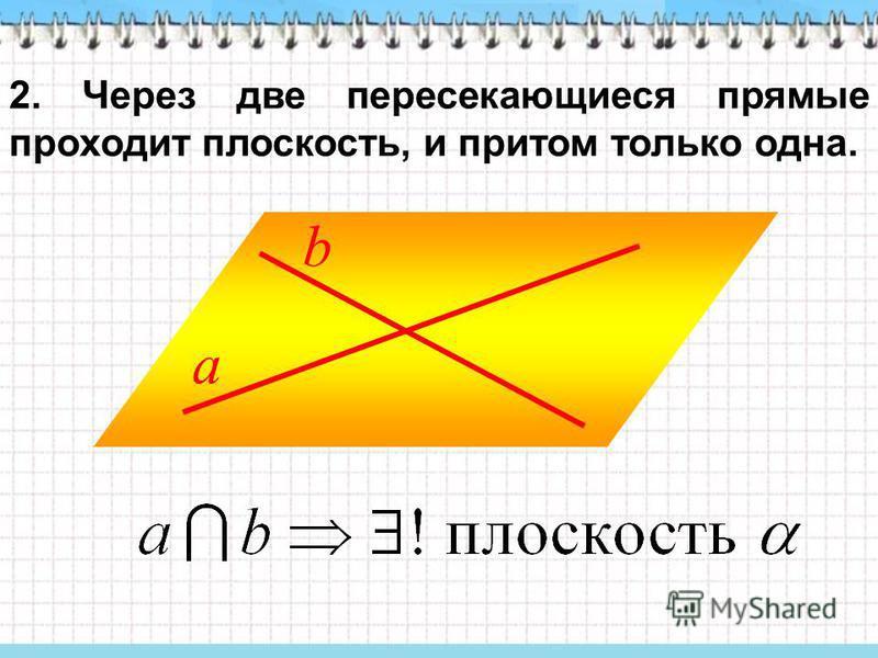 2. Через две пересекающиеся прямые проходит плоскость, и притом только одна. а b