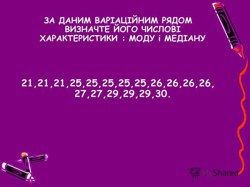 ЗА ДАНИМ ВАРІАЦІЙНИМ РЯДОМ ВИЗНАЧТЕ ЙОГО ЧИСЛОВІ ХАРАКТЕРИСТИКИ : МОДУ і МЕДІАНУ 21,21,21,25,25,25,25,25,26,26,26,26, 27,27,29,29,29,30.
