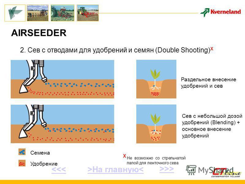 AIRSEEDER Сев с небольшой дозой удобрений (Blending) + основное внесение удобрений Удобрение Семена 2. Сев с отводами для удобрений и семян (Double Shooting) X Раздельное внесение удобрений и сев Не возможно со стрельчатой лапой для ленточного сева X
